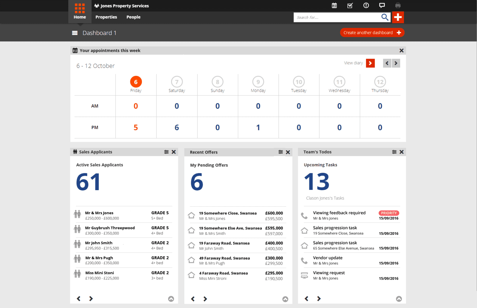 Custom Dashboard Preview